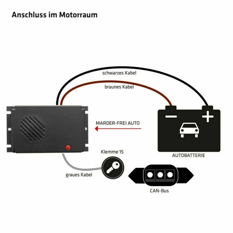 Car Accessories Marten 12V Ultrasonic Repeller Shock For Car Rodent Rat Repeller Mice Mouse Repellent Cars Engine Compartment