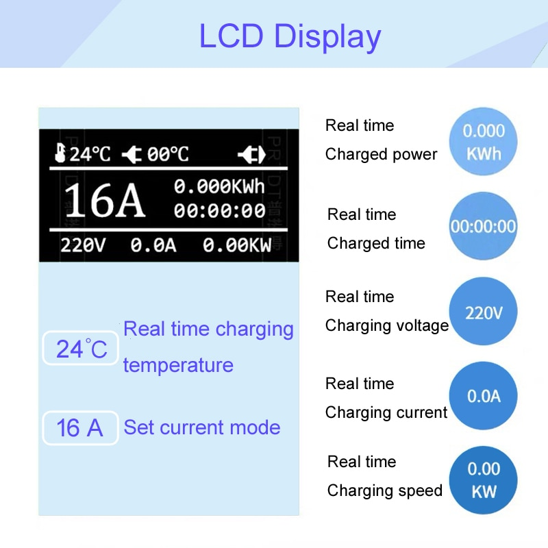 10 Meters 32ft Long Electric Car Cable EV Charger